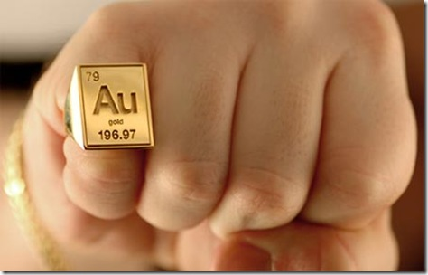Cool_Gadgets_Periodic-Table_Ring