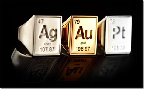Cool_Gadgets_Periodic-Table_Rings