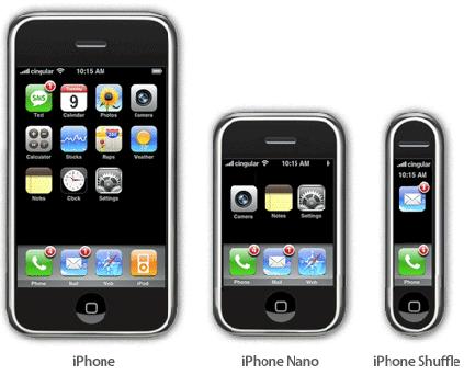Apple Places Order For 10 Million 3 G Iphones Gadgetking Com