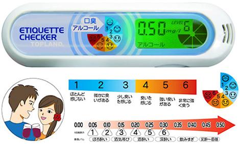 Bad Breath Meter electronic etiquette checker