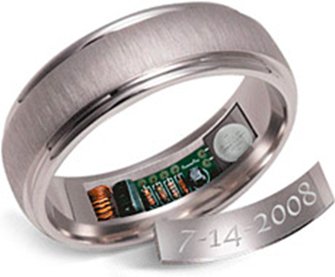 Remember rings hot ring