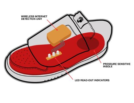 wifi shoes