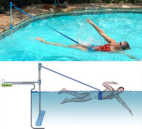 Tethered Swimming