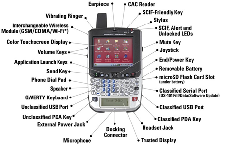 Sectera Edge Obama Blackberry