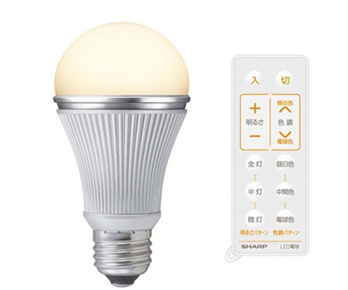 Sharp LED bulb with remote