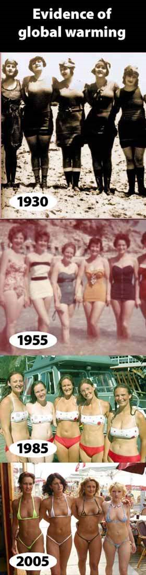 Evidence Of Global Warming Bathing Suits