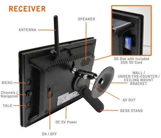 lorex lw2702 receiver