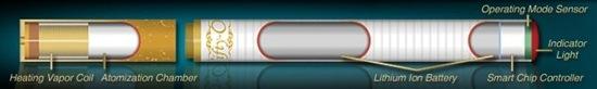 Krave e-Cigarette