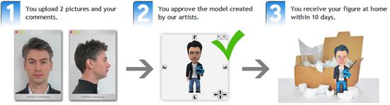 Sculpteo Avatar Figure