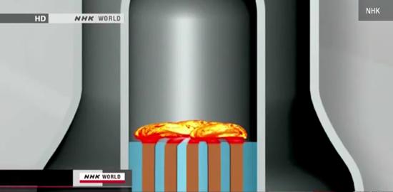 Japanese Nuclear Problem