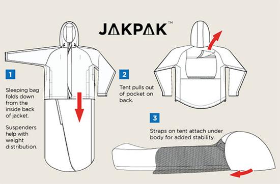 JakPak Jacket