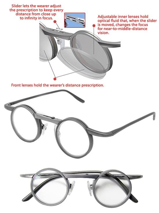 Superfocus Adjustable Glasses
