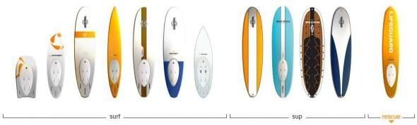 WaveJet_Board