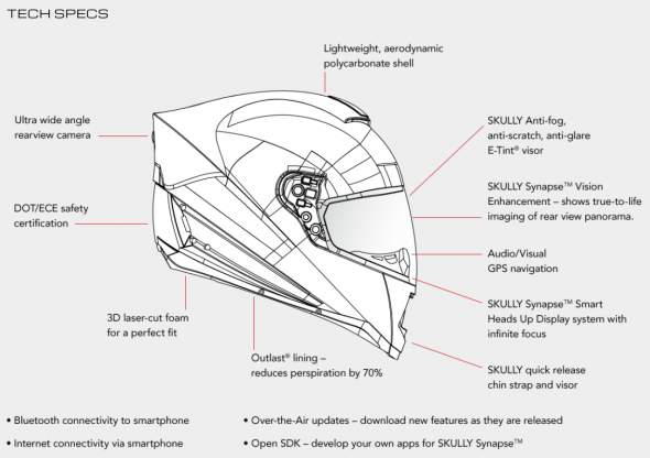 Skully AR-1 Motorcycle Helmet Specifications