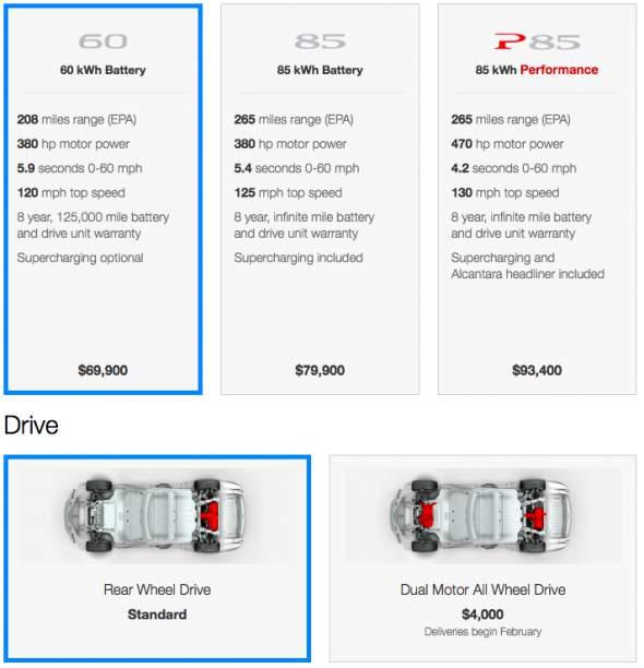 Tesla Model S Models