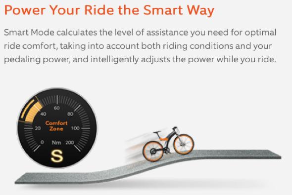 BESV e-bikes