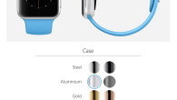 Apple Watch Configurator Mix Your Watch