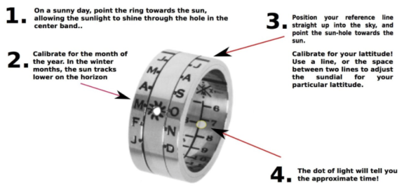 low tech sundial ring works well gadgetking com
