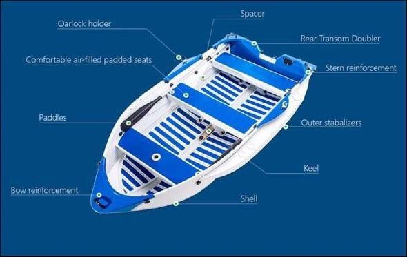 Origo folding boat