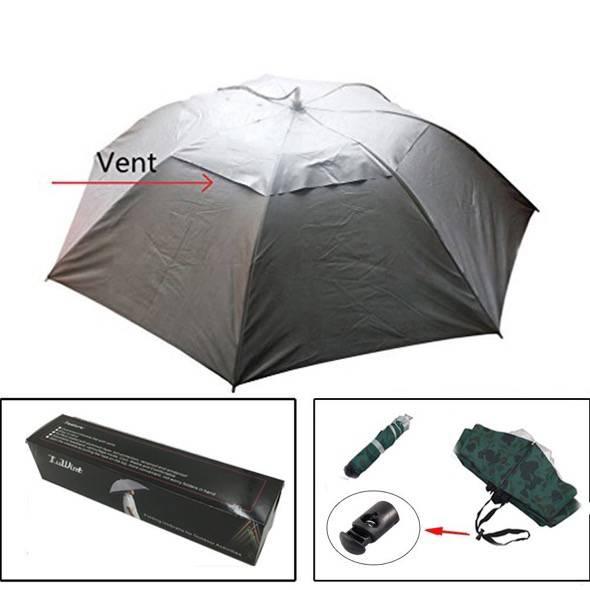 36-inch umbrella hat features