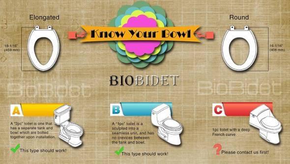 Bio Bidet BB-600 toilet type