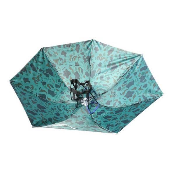 Huge Umbrella Hat Insides