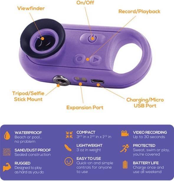 uv-sunscreen-camera