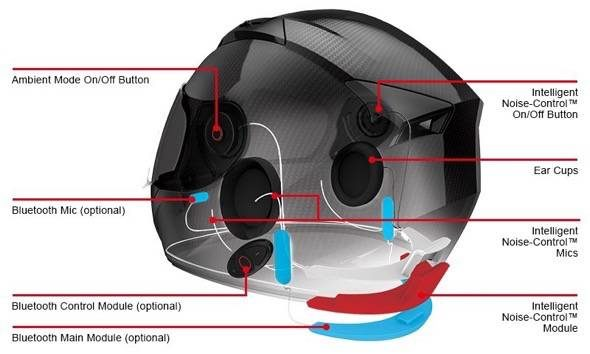 sena-smart-helmet-product-details