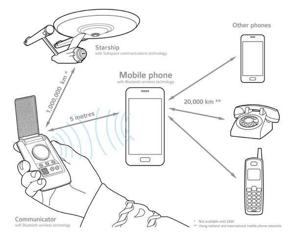 Star Trek TOS Communicator Diagram | GadgetKing com