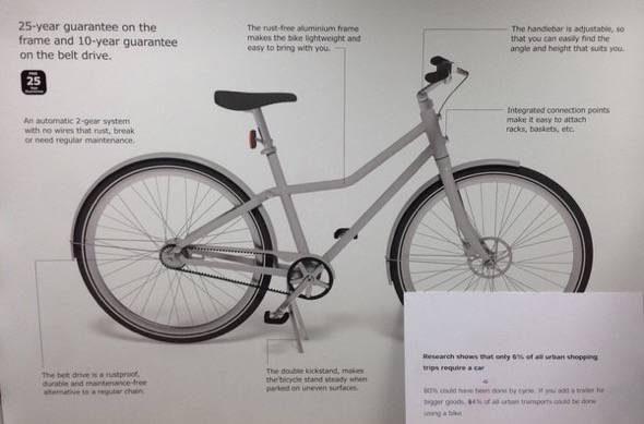 IKEA SLADDA Bike Details