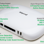 Portal Wifi Router Features