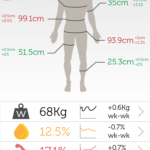 ShapeScale-App