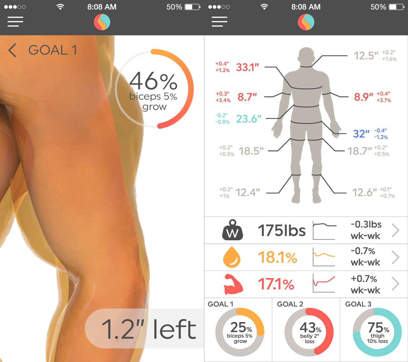 ShapeScale-App-Goals