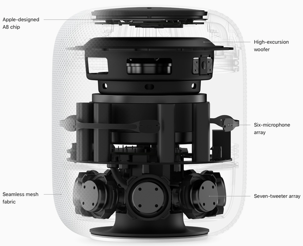Apple HomePod Exploded