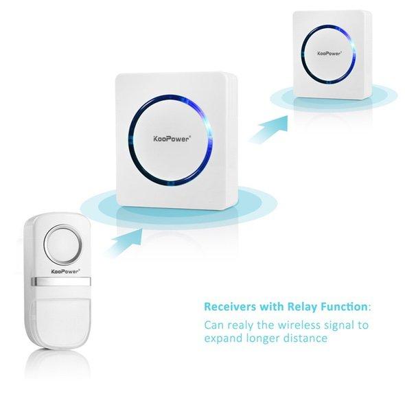 Koopower No Battery Wireless Doorbell 4