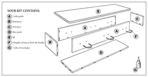 DIY-Build-Your-Own-Casket-Kit-Instructions