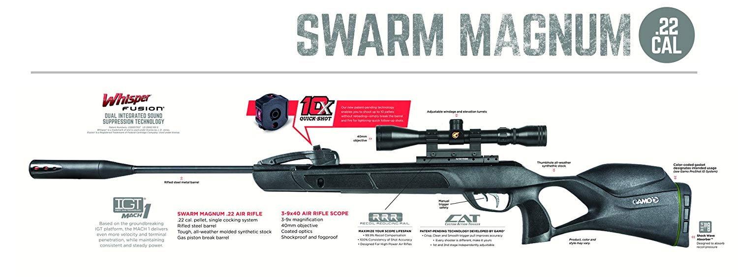 Gamo Swarm Magnum Air Rifle Specs