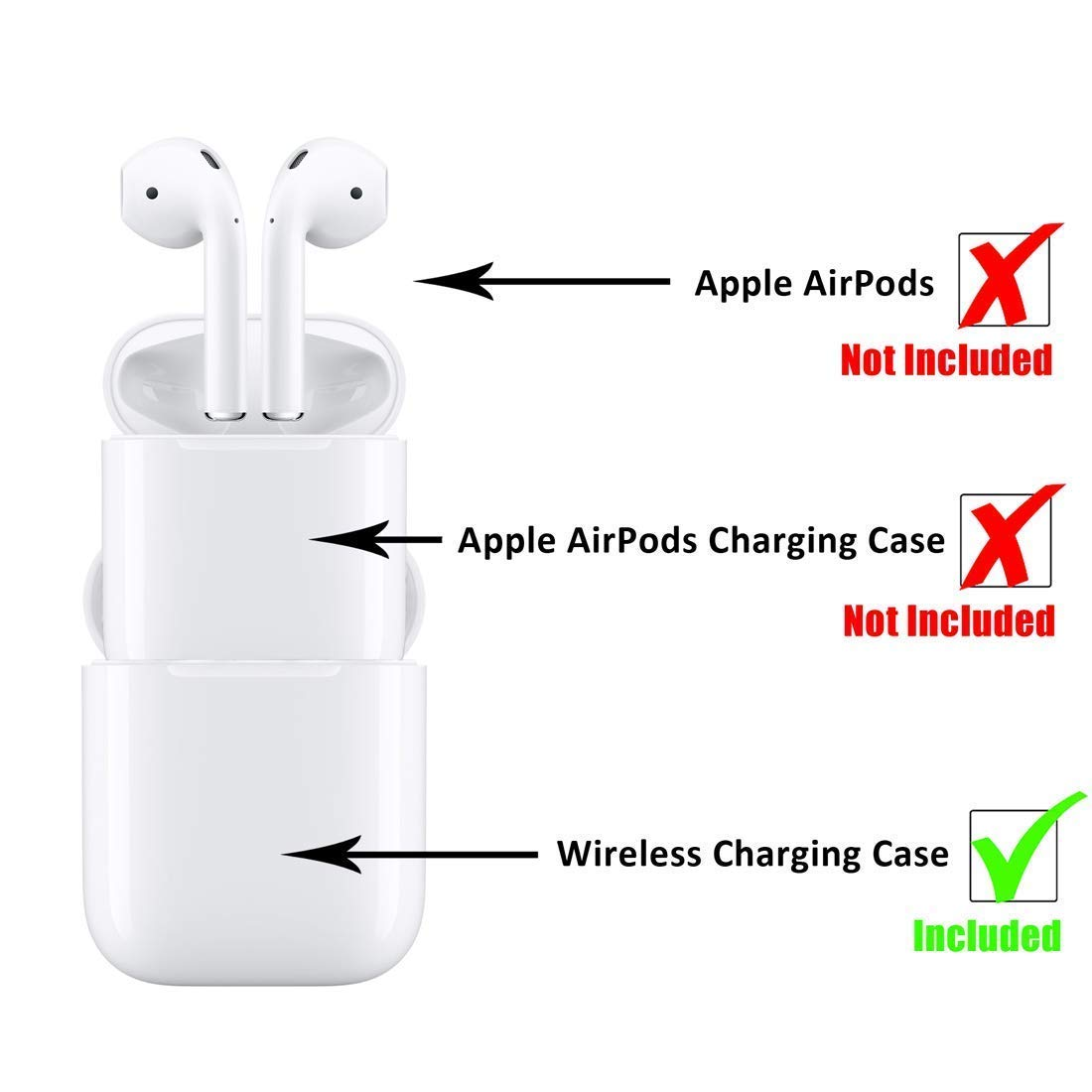 NeotrixQI Wireless Charging Case For Apple AirPods Cover