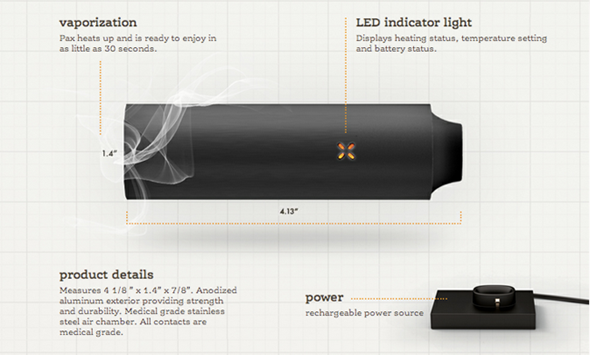 Ploom Pax Vaporizer Review