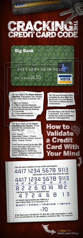 How to decipher credit card numbers