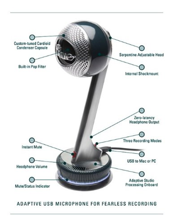 Nessie Microphone Features