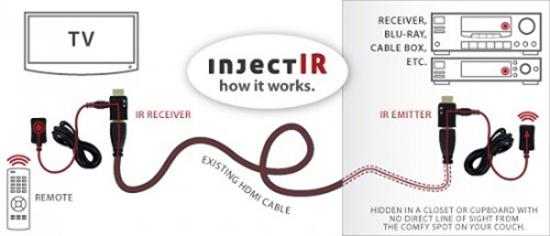 InjectIR